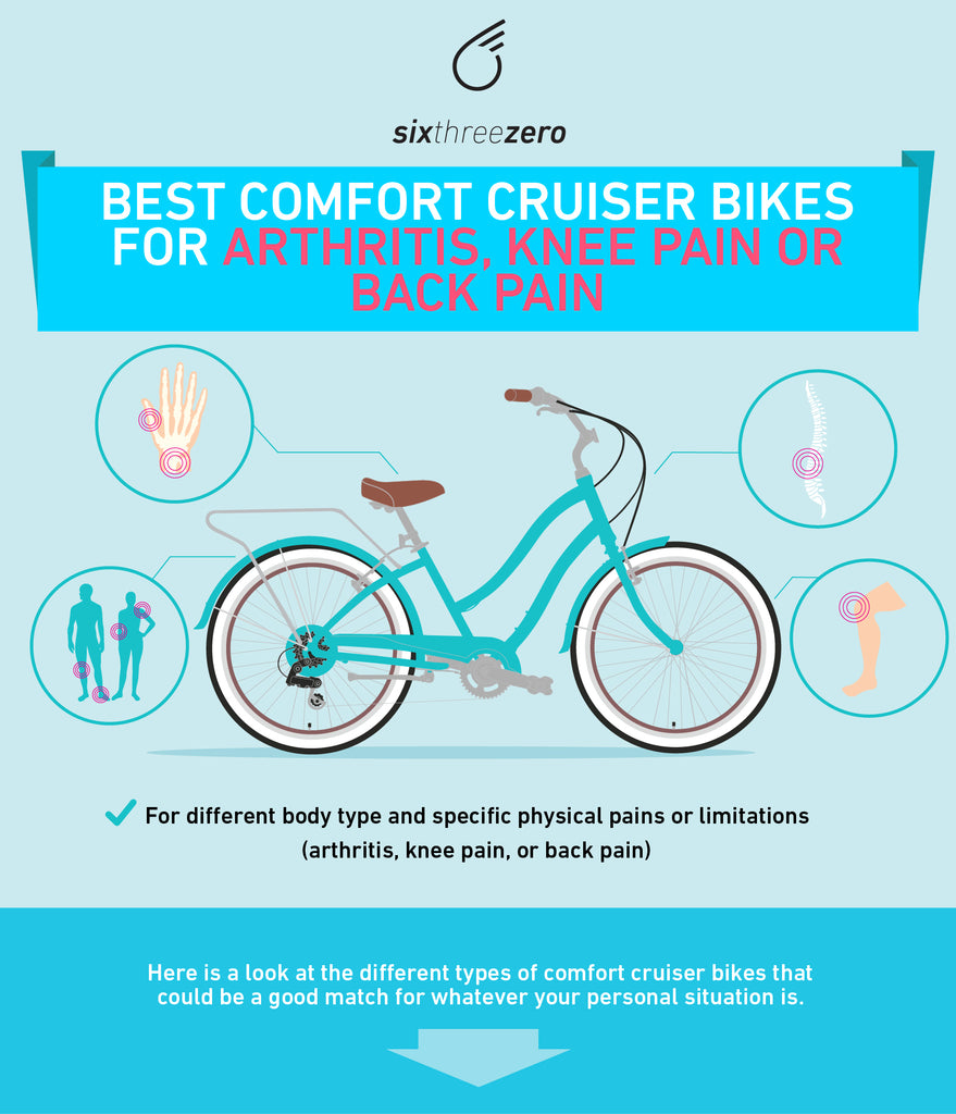 Bikes For Pain Best Bicycle For Bad Knees Back Pain Seniors