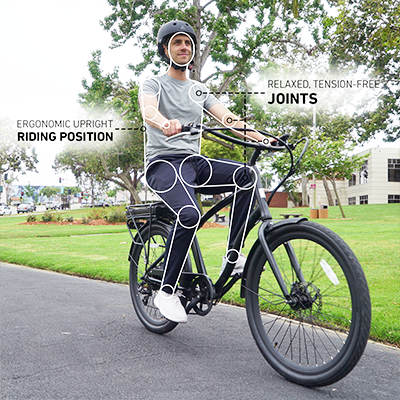 What You Must Know About Riding an EBike How Electric Bicycles Work