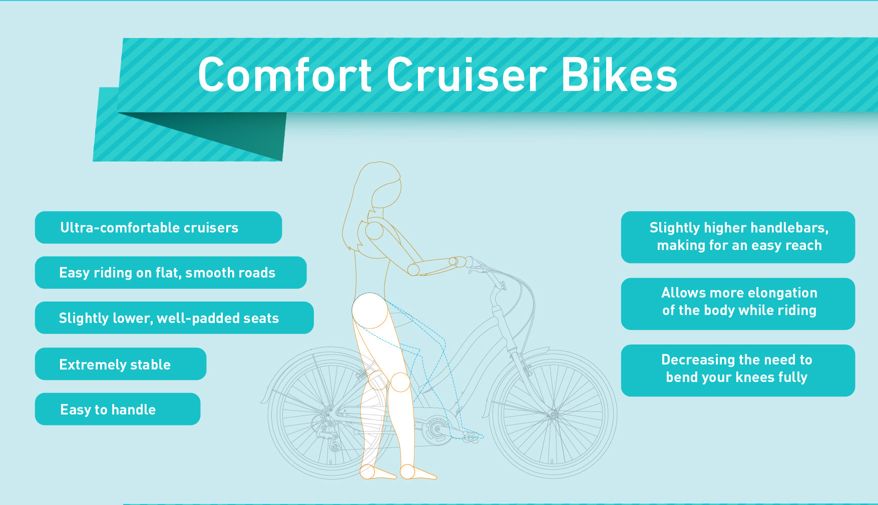 best comfort bikes for pain
