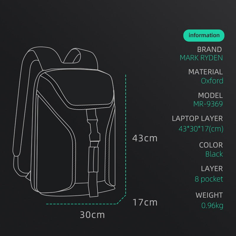 best backpack for photographers