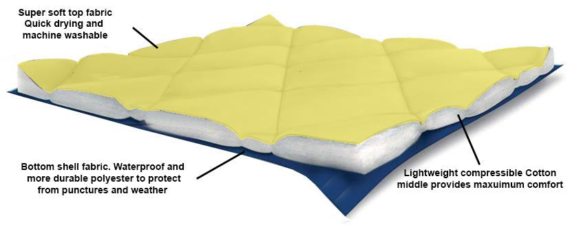 Yellow and Blue Compressible Waterproof Dog Sleeping Mat