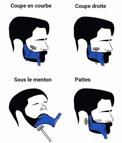 Coupes barbes