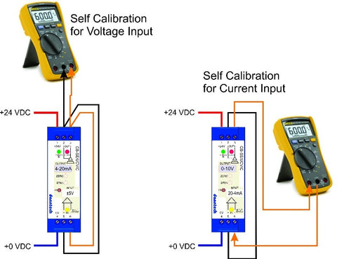 Eco-line Self calibration