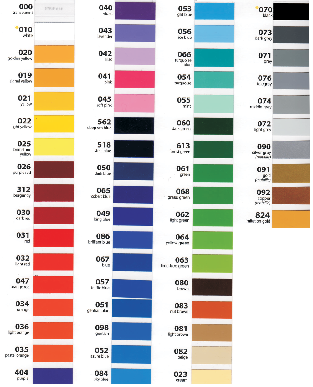 Oracal 651 Colour Chart