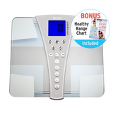 Tanita Innerscan Body Composition Monitor (BC-587)