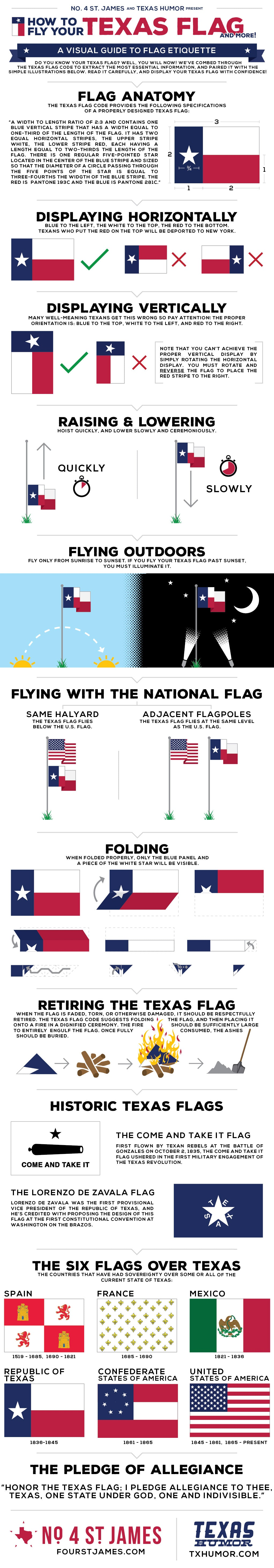 How to fly your texas flag a visual guide to flag etiquette no 4 together with our friends at texas humor we bring you this texas flag guide to view a large high resolution pdf version of the guide click here sciox Choice Image