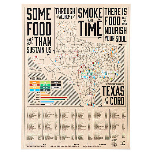 texas by the cord poster print barbecue bbq franklin icon