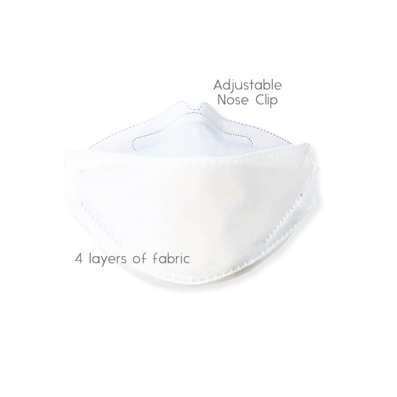 White Four Layer Face Mask - 20pcs