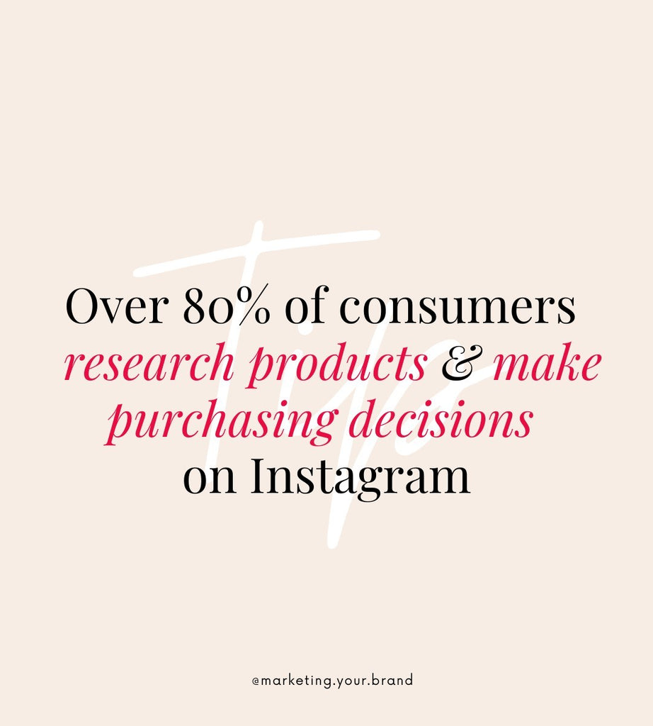 Over 80% of consumers research products & make purchasing decisions on instagram