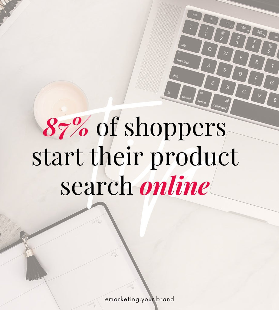 87% of shoppers start their product search online