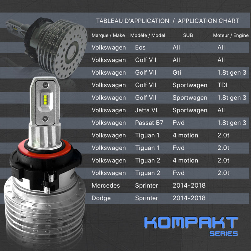 H7 Kompakt Euro Series LED Headlight Bulbs 8000 lumens