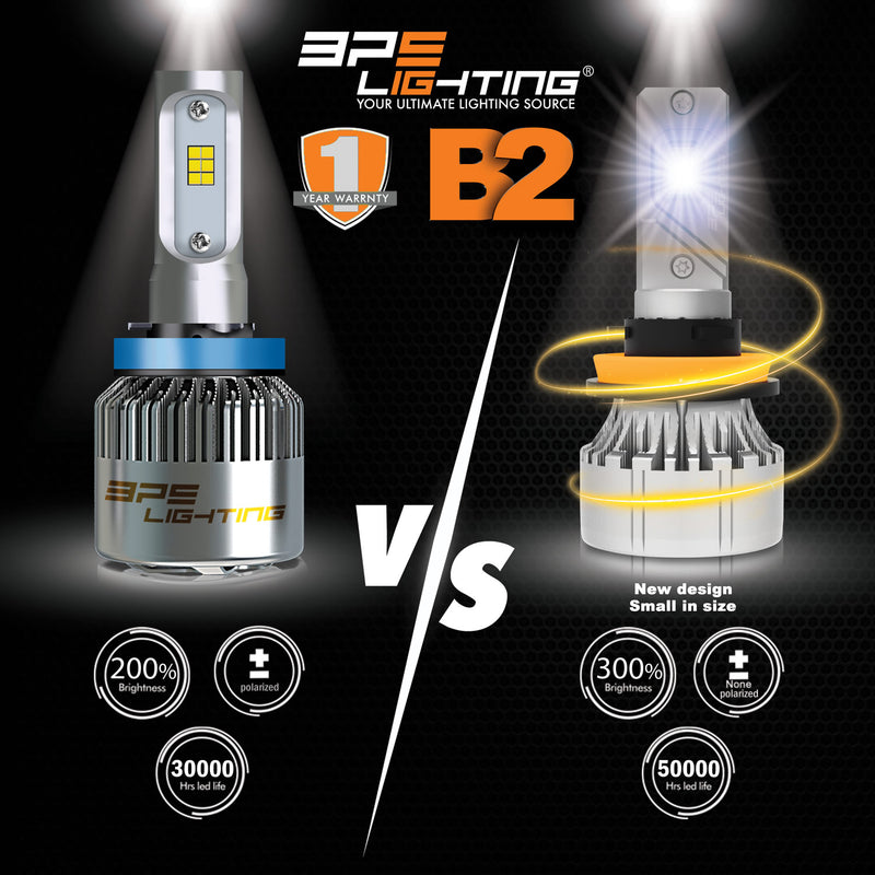 H8 / H9 / H11 B2 Series LED Headlight Bulbs 12000 Lumens