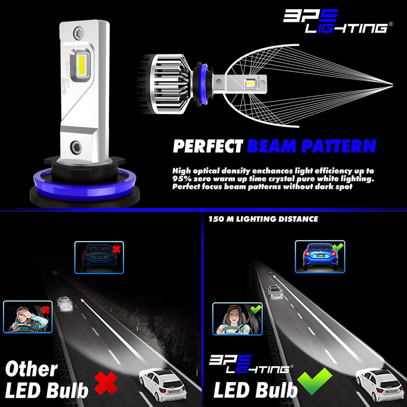 5202 T2 Series LED Headlight Bulbs 8000 Lumens