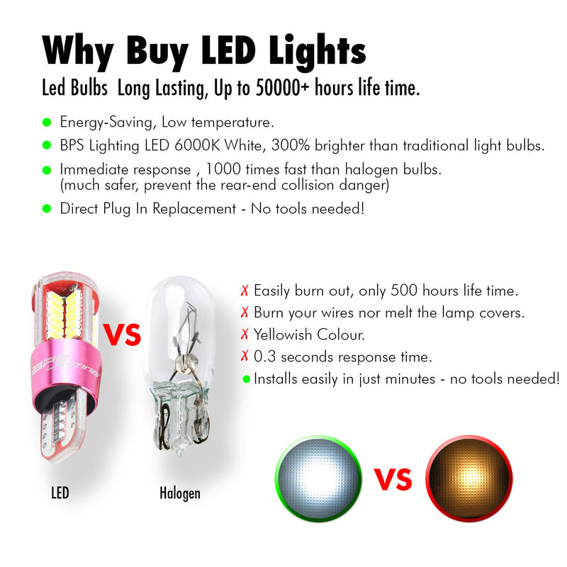 LED Bulbs White T10 / 194 / 921 Pink Series 900 Lumens