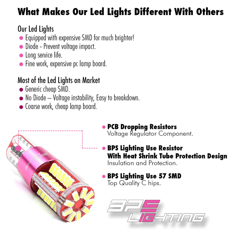 LED Bulbs Amber T10 / 194 / 921 Pink Series 900 Lumens (2pcs)