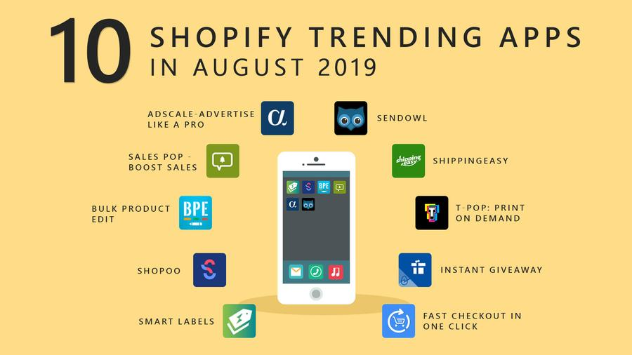 10 Shopify Trending Apps August 2019
