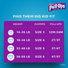Load image into Gallery viewer, Huggies Pull-Ups for Boys (Choose your size)