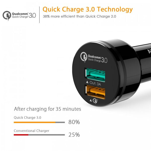 Aukey AI Power CC-T7 Qualcomm Quick Charge 3.0 Dual-port USB Car Charger