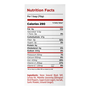 Tefftastic Puffs Mitmitta nutrition facts