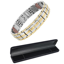 Load image into Gallery viewer, Vivari - Silver Plated Pure Titanium Magnetic Ion Bangle Bracelet For Men