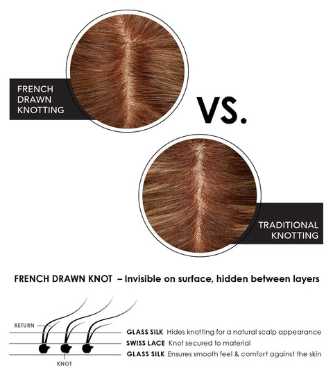 "easiPart French 8"" Human Hair - dare to wear your hair"