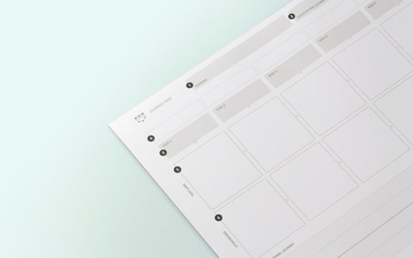 Journey map template pad [A3 format]