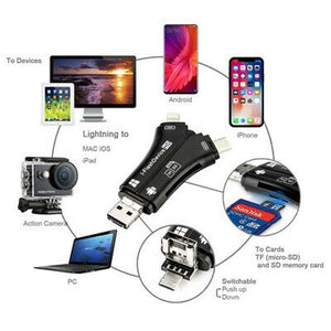 4-in-1 Media Transfer with Memory Card
