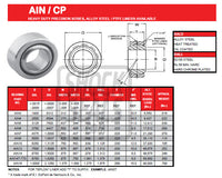 "FK AIN12T UNIBALL BEARING 3/4"" ID, 1-1/2"" OD F1 FIT"