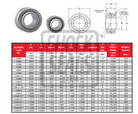 "FK COM08T UNIBALL BEARING 1/2"" ID 1"" OD F1 FIT"