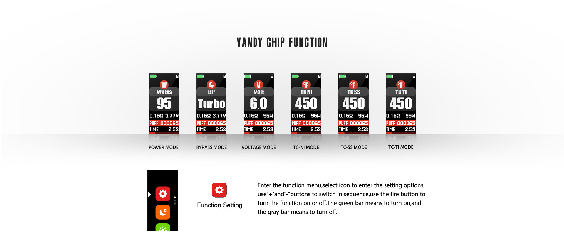 Vandy Chip Function