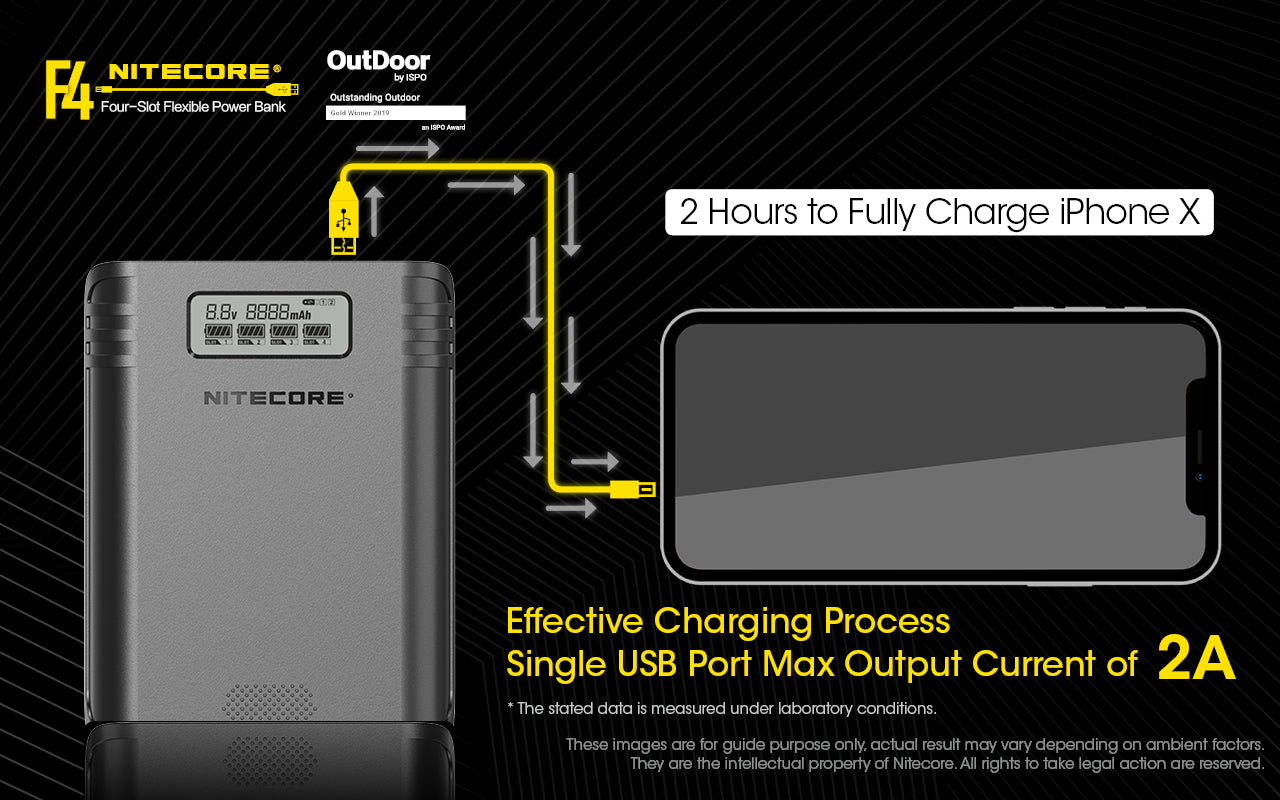 NITECORE F4 Four-Slot Flexible Power Bank & Battery Charger