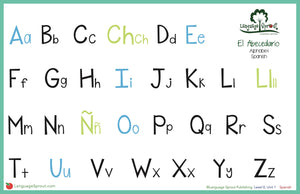 Spanish Alphabet Mat