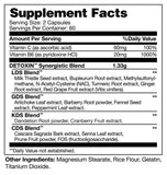 DETOXIN™ Supplement facts