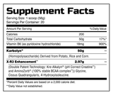 KARBOLYN X-R3 SPORT™ Supplement facts