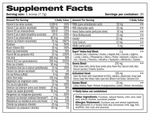 NATURE'S FUEL™ Supplement facts