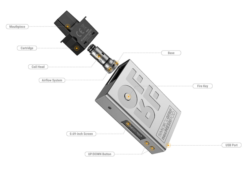 OFRF nexMESH Pod Device