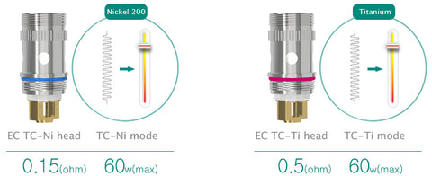 eLeaf EC Nickel Titanium Temperature Control Atomizer Coil Heads