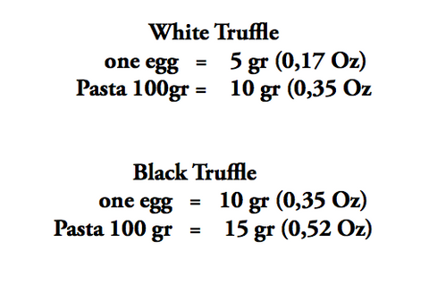 truffle serving size
