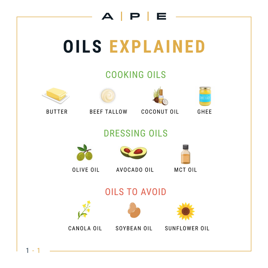 The Healthiest Cooking Oils Explained