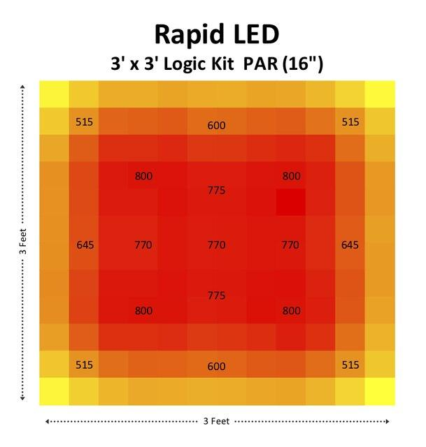 Chilled Logic 3' x 3' LED Grow Kit