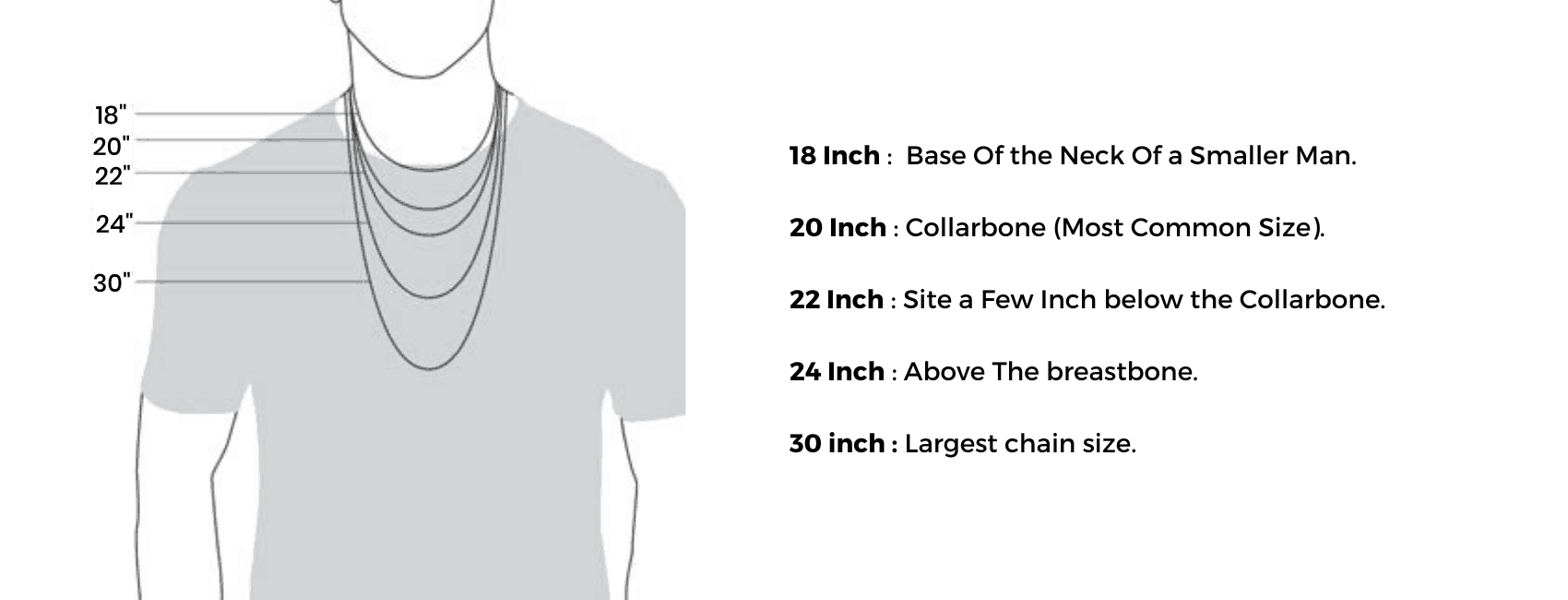 Chain Size Chart By Fehu