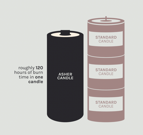 Asher Candle Darby Smoak