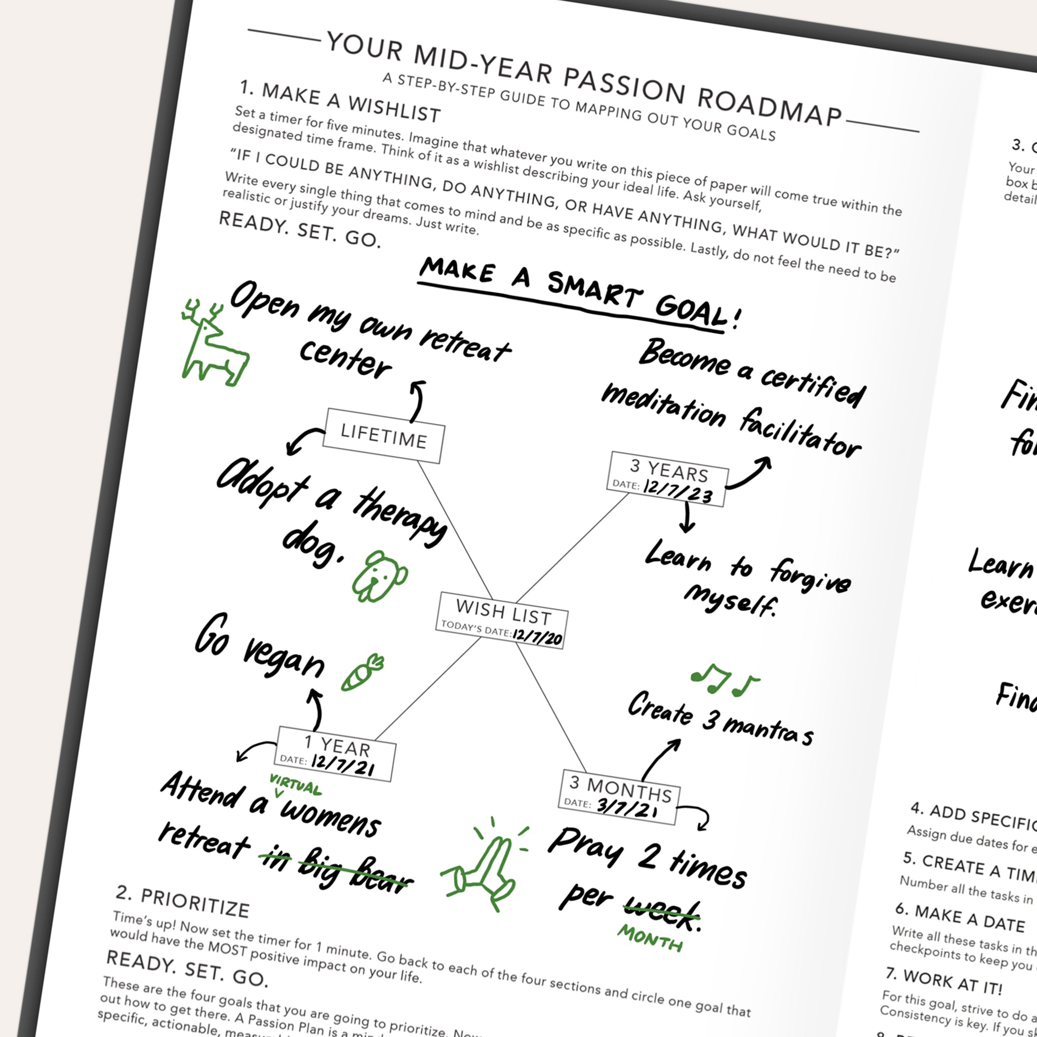 Passion Roadmap Exercise