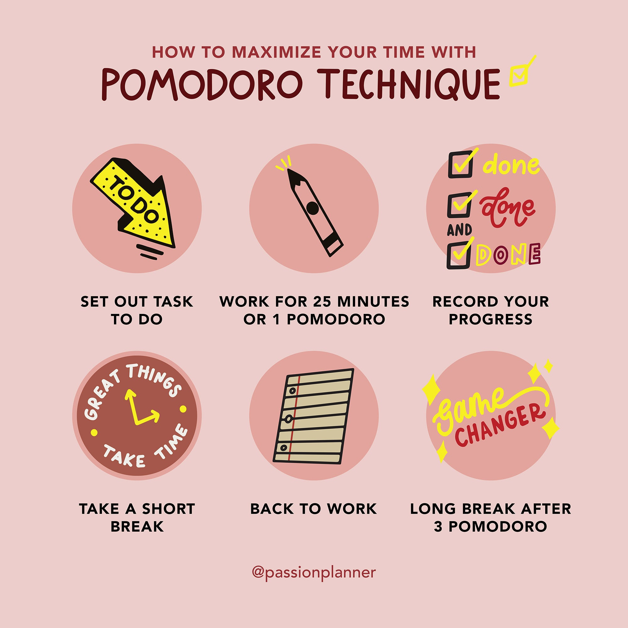 How to Maximize Your Time with the Pomodoro Technique: 1. Set out your tasks to do. 2. Work for 25 minutes (1 pomodoro). 3. Record your progress. 4. Take a short break. 5. Get back to work! 6. Take a long break after a few pomodoros.