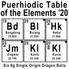 Puerhiodic Table of the Elements 2020 - 6x Sheng Puerh Tea Dragon Balls