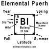 Puerhiodic Table of the Elements - 6x Sheng Puerh Tea Dragon Balls :: FREE SHIPPING