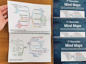 IT Recruiter Mind Maps | Set Of Four Printed Booklets