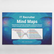 Load image into Gallery viewer, IT Recruiter Mind Maps | eBook