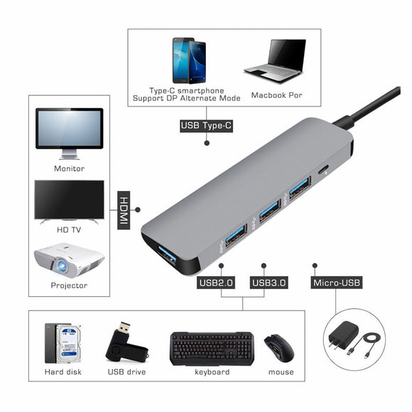USB3.0 Docking dock Type C to HDMI HUB Adapter