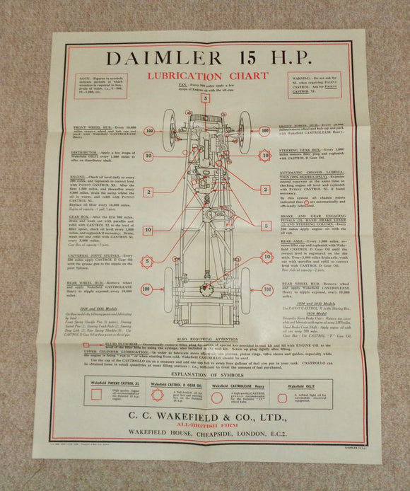 1930s Daimler 15 Classic Car Castrol Oil Lubrication Chart In An Envelope